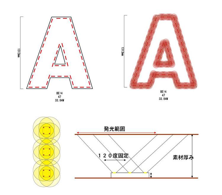 イラストレータープラグインカスタマイズ開発事例 「チャネル文字・LED自動配列ソフト」機能説明
