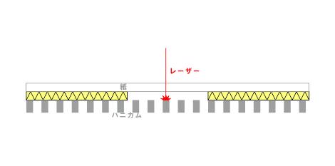 レーザーカッターで紙をカットする時に、焦げ・黄ばみを抑える方法①:段ボール