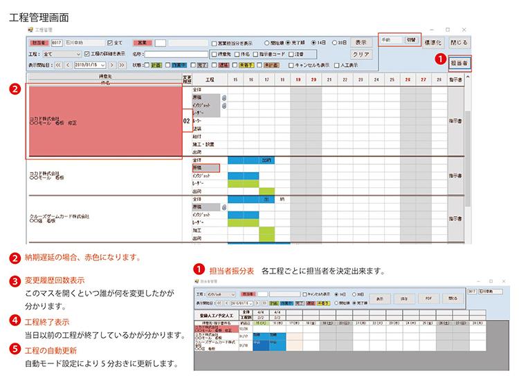 業務支援システム・生産管理システム「SignJOBZ(サインジョブズ)」でできる管理:工程管理