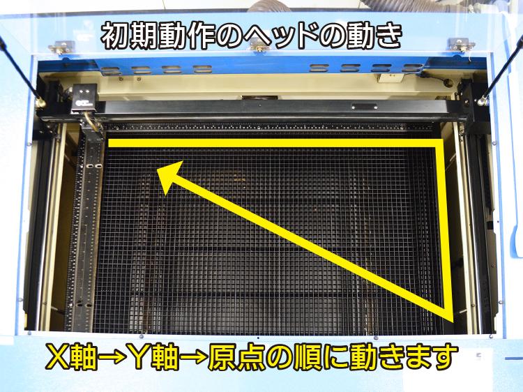 コムネットのGCC社製レーザーカッターの初期動作はX軸、Y軸を通り、加工テーブルを周回します。