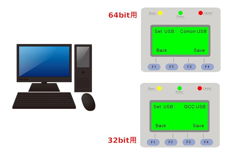 パソコンからレーザー加工機(レーザーカッター)に加工データが転送できない場合:パソコンのOSのbit数と、レーザー加工機に設定しているbit数が同じかを確認し、間違えていれば変更する。