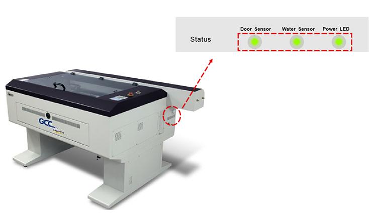 レーザー加工機からレーザーが発射されなくなったときのポイント:レーザーカッターについているランプが点灯しているか確認する