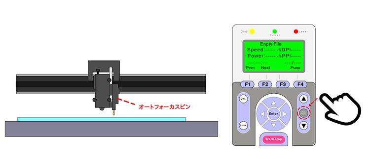 レーザー加工機(レーザーカッター)から出力されるレーザーが太くなる現象:オートフォーカスをする。