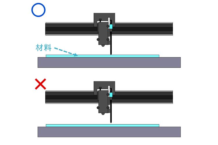 レーザー加工機(レーザーカッター)から出力されるレーザーが太くなる現象:材料とマニュアルピンの間の高さを紙1枚分にする。