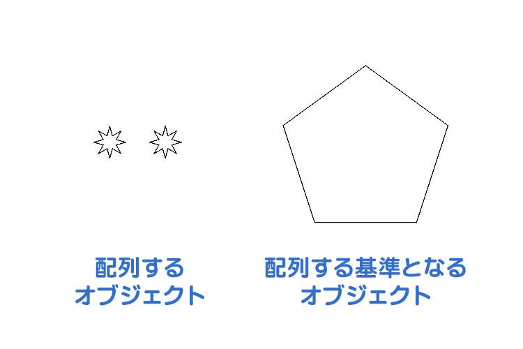 CorelDRAWのブレンドツールで、パス・図形に沿ってオブジェクトを複数個配列:配列するオブジェクト(図形)を2つ、配列する基準となる図形・パスを1つ作成しておきます。