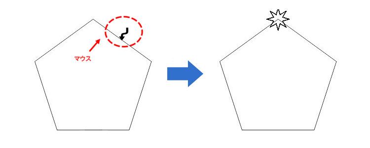 CorelDRAWのブレンドツールで、パス・図形に沿ってオブジェクトを複数個配列: 配列する基準となる図形・パスを選択します。