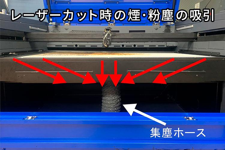 レーザーカッター(レーザー加工機)の集塵機が、加工時に出てきた煙を吸い込む流れ。