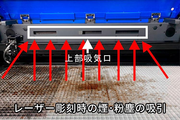 レーザーカッター(レーザー加工機)がレーザー彫刻時に出てきた煙・粉塵を吸い込む上部吸気口の流れ。
