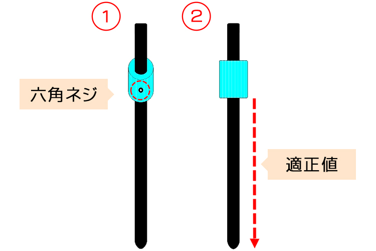 レーザーカッター・レーザー加工機のよくある質問:マニュアルピンのネジが外れてしまい、高さを固定する方法が分からなくなりました。