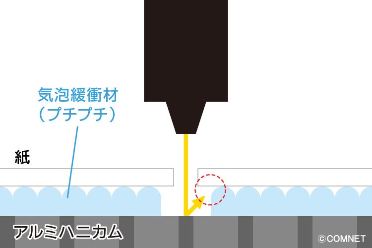 レーザーカッターで紙をカットする時に、焦げ・黄ばみを抑える方法②:気泡緩衝材(プチプチ)