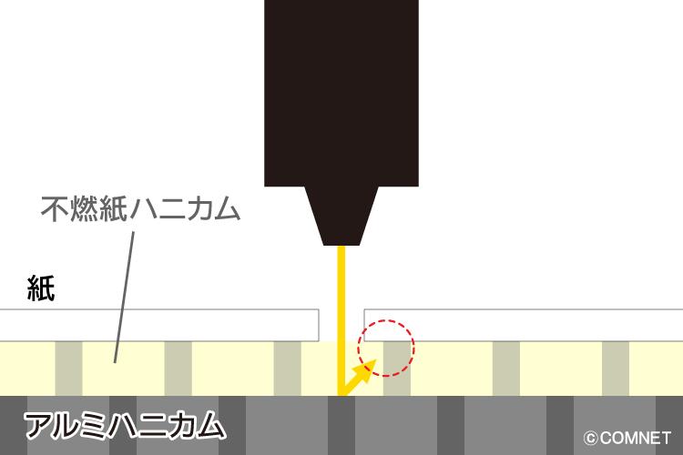 レーザーカッターで紙をカットする時に、焦げ・黄ばみを抑える方法③:不燃紙ハニカム