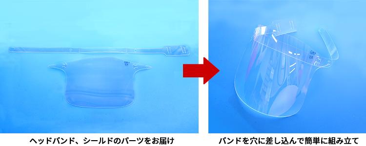 「新型コロナウイルスの飛沫感染防止フェイスシールド」