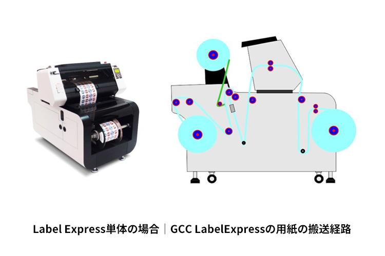 Label Express単体の場合|GCC LabelExpressの用紙の搬送経路