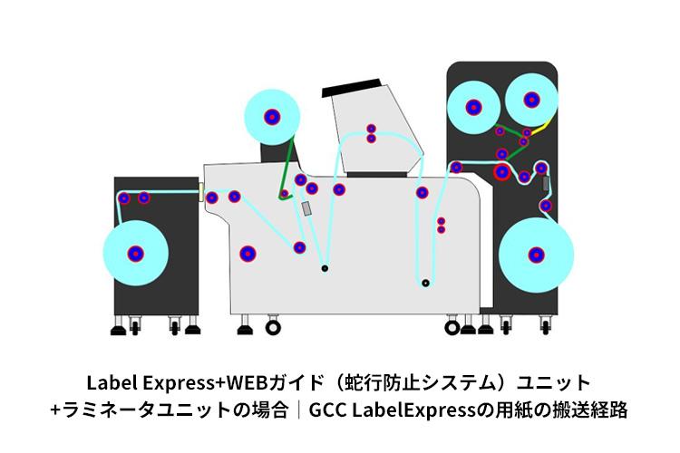 Label Express+WEBガイド(蛇行防止システム)ユニット+ラミネータユニットの場合|GCC LabelExpressの用紙の搬送経路