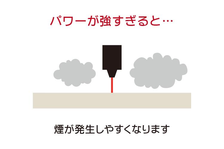 パワーが強すぎると、煙自体が発生しやすくなります。|アクリルをカット加工する時にくもりを軽減する方法|レーザーメンテナンス講座