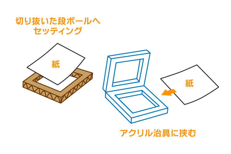 治具を活用することによりレーザー加工後の焦げや変色を抑えることができます。|紙・ペーパーをレーザー加工するときに気をつけるポイント